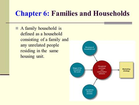 Chapter 6: Families and Households