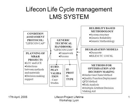 17th April, 2005Lifecon Project: Lifetime Workshop, Lyon 1 Lifecon Life Cycle management LMS SYSTEM RELIBILITY BASED METHODOLOGY  System structure  Generic.