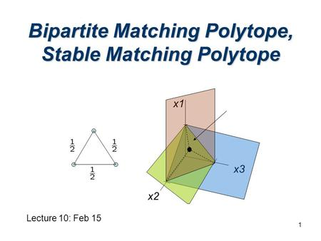1 Bipartite Matching Polytope, Stable Matching Polytope x1 x2 x3 Lecture 10: Feb 15.