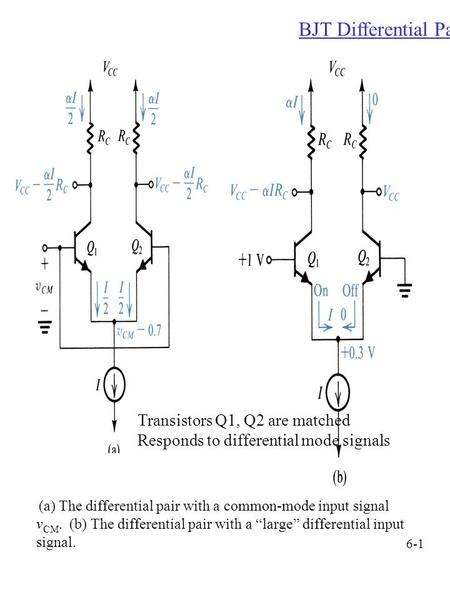 "(a) The differential pair with a common-mode input signal v CM. (b) The differential pair with a ""large"" differential input signal. BJT Differential Pair."