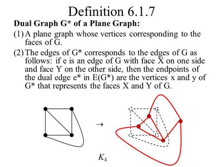 Definition Dual Graph G* of a Plane Graph: