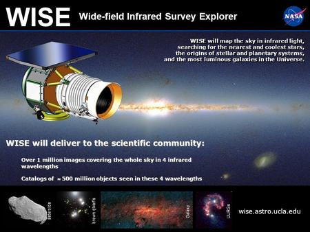 WISE Wide-field Infrared Survey Explorer asteroids Galaxy ULIRGs brown dwarfs WISE will map the sky in infrared light, searching for the nearest and coolest.