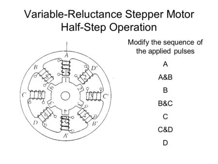 Variable-Reluctance Stepper Motor Half-Step Operation Modify the sequence of the applied pulses A A&B B B&C C C&D D.