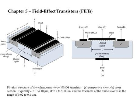 Chapter 5 – Field-Effect Transistors (FETs)