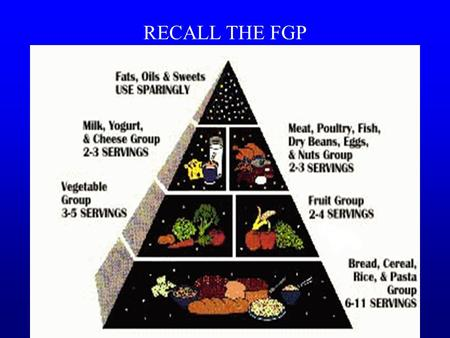 RECALL THE FGP. Exchanges and calculations of requirements What is an exchange list? A listing of the major types of nutrients in a given amount of food.