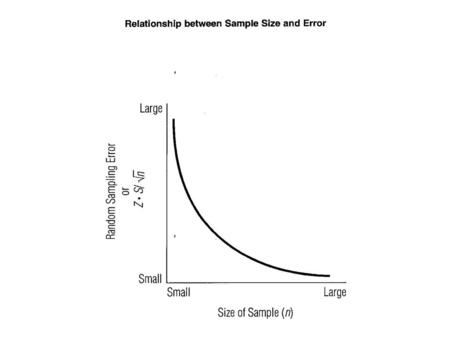 Typical Sample Sizes Incidence Rate Calculation.