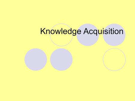 Knowledge Acquisition. Knowledge Aquisition Definition – The process of acquiring, organising, & studying knowledge. Identified by many researchers and.