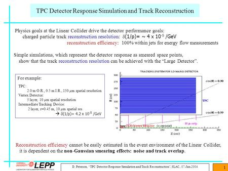 "D. Peterson, ""TPC Detector Response Simulation and Track Reconstruction"", SLAC, 07-Jan-2004 1 For example: TPC: 2.0 m O.R., 0.5 m I.R., 150  m spatial."