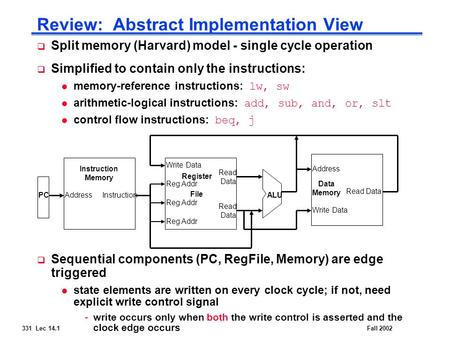 331 Lec 14.1Fall 2002 Review: Abstract Implementation View  Split memory (Harvard) model - single cycle operation  Simplified to contain only the instructions: