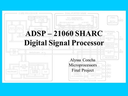 Alyssa Concha Microprocessors Final Project ADSP – 21060 SHARC Digital Signal Processor.
