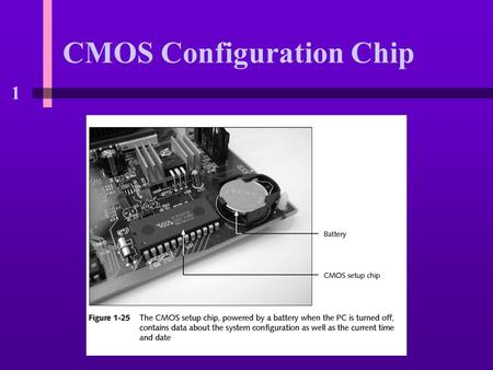 1 CMOS Configuration Chip. 1 Jumpers 1 Software n The intelligence of the computer n Computer programs, or instructions to perform a specific task n.