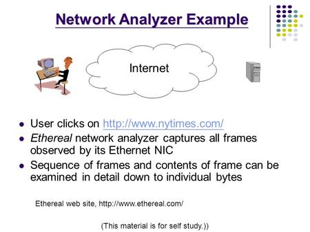 User clicks on  Ethereal network analyzer captures all frames observed by its Ethernet NIC Sequence of frames.