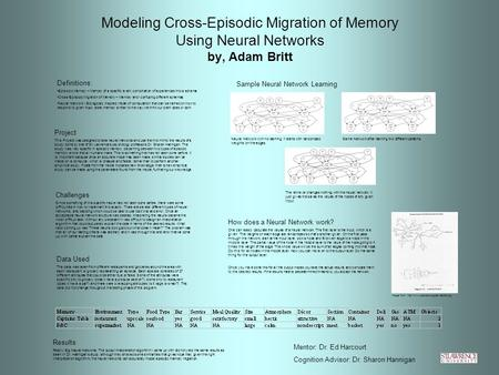 Modeling Cross-Episodic Migration of Memory Using Neural Networks by, Adam Britt Definitions: Episodic Memory – Memory of a specific event, combination.