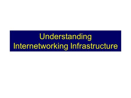 Understanding Internetworking Infrastructure. 2 Announcements Business Analysis Paper proposal due today Business Plan Project given today.