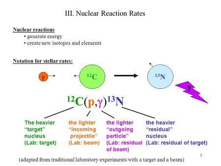 12C(p,g)13N g III. Nuclear Reaction Rates 12C 13N Nuclear reactions