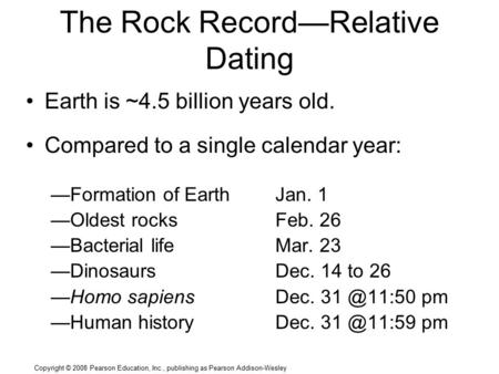 The Rock Record—Relative Dating