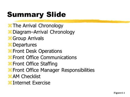 Summary Slide zThe Arrival Chronology zDiagram–Arrival Chronology zGroup Arrivals zDepartures zFront Desk Operations zFront Office Communications zFront.