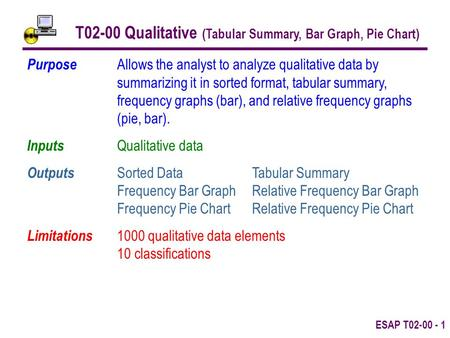 ESAP T02-00 - 1 T02-00 Qualitative (Tabular Summary, Bar Graph, Pie Chart) Purpose Allows the analyst to analyze qualitative data by summarizing it in.