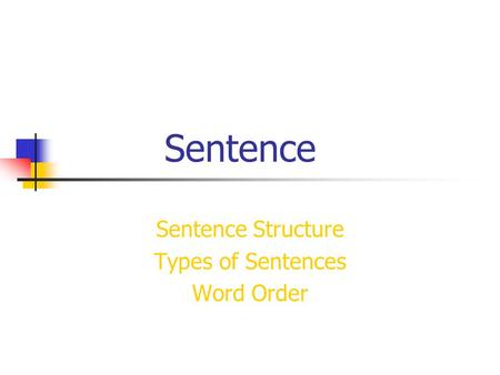 Sentence Sentence Structure Types of Sentences Word Order.