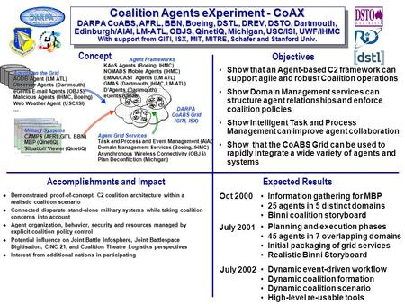 DARPA CoABS Grid (GITI, ISX) Coalition Agents eXperiment - CoAX DARPA CoABS, AFRL, BBN, Boeing, DSTL, DREV, DSTO, Dartmouth, Edinburgh/AIAI, LM-ATL, OBJS,