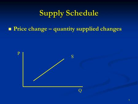 1 Supply Schedule Price change – quantity supplied changes Q P S.