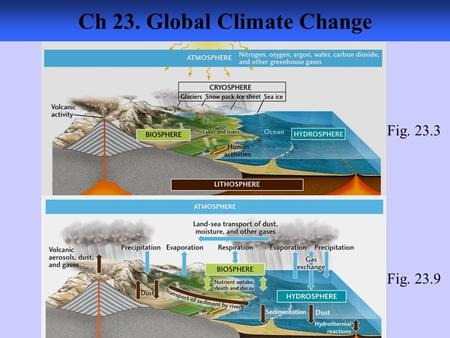 Ch 23. Global Climate Change Fig. 23.3 Fig. 23.9.