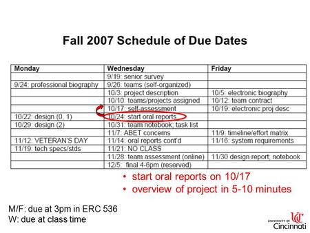 Fall 2007 Schedule of Due Dates M/F: due at 3pm in ERC 536 W: due at class time start oral reports on 10/17 overview of project in 5-10 minutes.