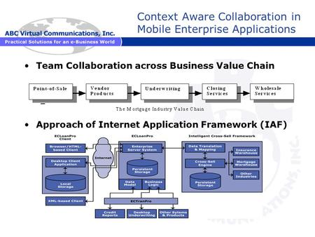 Team Collaboration across Business Value Chain – Approach of Internet Application Framework (IAF) Context Aware Collaboration in Mobile Enterprise Applications.