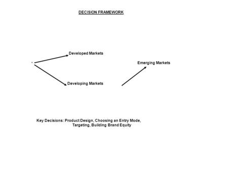 DECISION FRAMEWORK Developed <strong>Markets</strong> Developing <strong>Markets</strong> Emerging <strong>Markets</strong> Key Decisions: Product Design, Choosing an Entry Mode, Targeting, Building Brand.