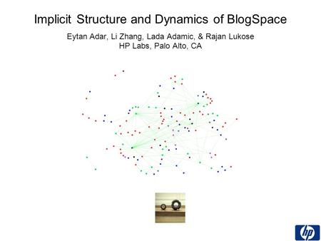 Implicit Structure and Dynamics of BlogSpace Eytan Adar, Li Zhang, Lada Adamic, & Rajan Lukose HP Labs, Palo Alto, CA.