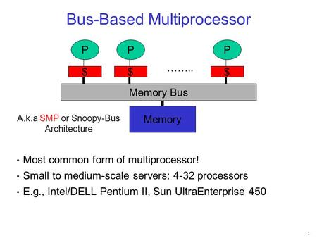 Bus-Based Multiprocessor