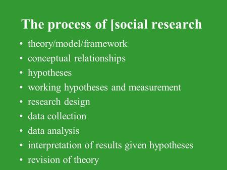 The process of [social research theory/model/framework conceptual relationships hypotheses working hypotheses and measurement research design data collection.
