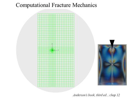 Computational Fracture Mechanics