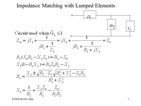 ENEE482-Dr. Zaki1 Impedance Matching with Lumped Elements YLYL jX 1 jB 2.