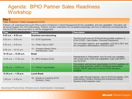 Agenda: BPIO Partner Sales Readiness Workshop