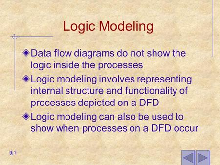 Logic Modeling Data flow diagrams do not show the logic inside the processes Logic modeling involves representing internal structure and functionality.