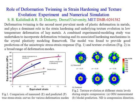 Role of Deformation Twinning in Strain Hardening and Texture Evolution: Experiment and Numerical Simulation S. R. Kalidindi & R. D. Doherty, Drexel University,
