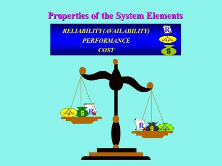 Properties of the System Elements RELIABILITY (AVAILABILITY) PERFORMANCE COST R R R.