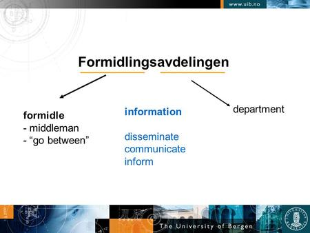"Formidlingsavdelingen formidle - middleman - ""go between"" information disseminate communicate inform department."