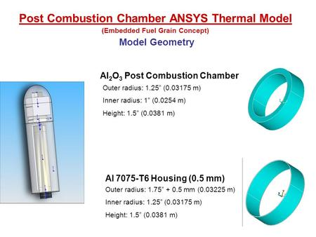 "Al 2 O 3 Post Combustion Chamber Post Combustion Chamber ANSYS Thermal Model (Embedded Fuel Grain Concept) Outer radius: 1.25"" (0.03175 m) Inner radius:"