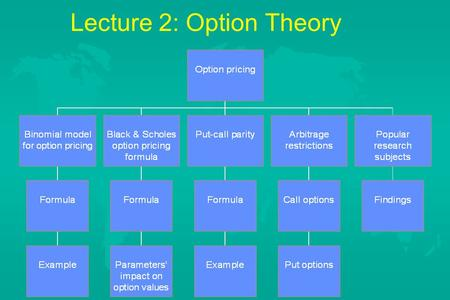 Lecture 2: Option Theory. How To Price Options u The critical factor when trading in options, is determining a fair price for the option.