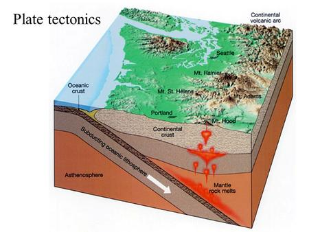 Plate tectonics. Continent-continent collisions.
