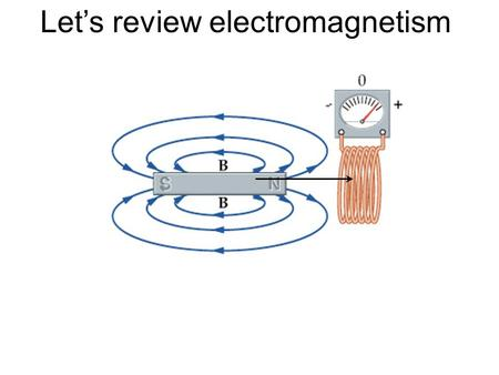 Let's review electromagnetism. Electric Generator.