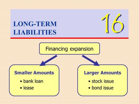 LONG-TERM LIABILITIES 16 Financing expansion Smaller Amounts bank loan lease Larger Amounts stock issue bond issue.