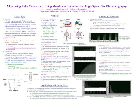 Methods Monitoring Polar Compounds Using Membrane Extraction and High-Speed Gas Chromatography Authors: Jonathan Maurer, Dr. Anthony J. Borgerding* Department.