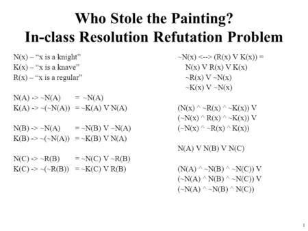 "1 Who Stole the Painting? In-class Resolution Refutation Problem N(x) – ""x is a knight"" K(x) – ""x is a knave"" R(x) – ""x is a regular"" N(A) -> ~N(A) = ~N(A)"