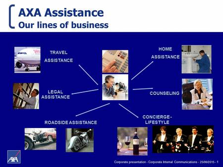 Corporate presentation - Corporate Internal Communications - 25/06/2015 - 1 AXA Assistance Our lines of business CONCIERGE - LIFESTYLE ROADSIDE ASSISTANCE.