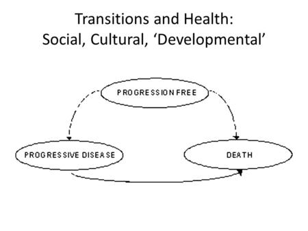 Transitions and Health: Social, Cultural, 'Developmental'