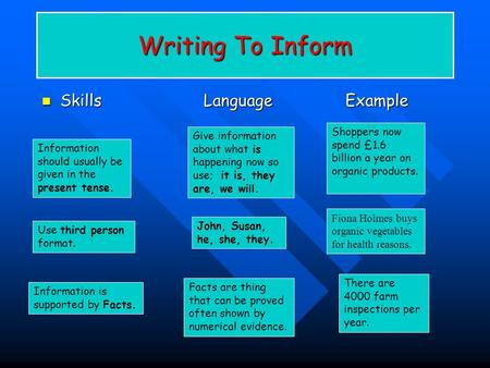 Writing To Inform Information should usually be given in the present tense. Give information about what is happening now so use; it is, they are, we will.