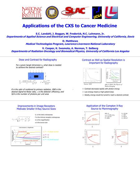 Applications of the CXS to Cancer Medicine E.C. Landahl, J. Boggan, W. Frederick, N.C. Luhmann, Jr. Departments of Applied Science and Electrical and Computer.